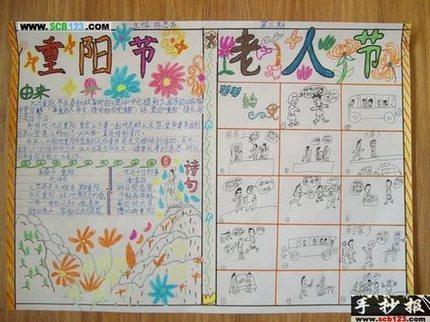 重阳节手抄报英文版资料
