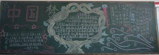 我的中國夢黑板報版圖